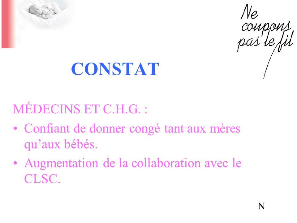 CONSTAT MÉDECINS ET C.H.G. :