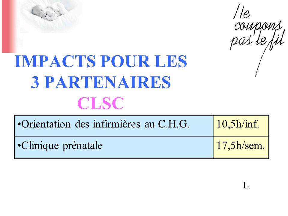 IMPACTS POUR LES 3 PARTENAIRES CLSC