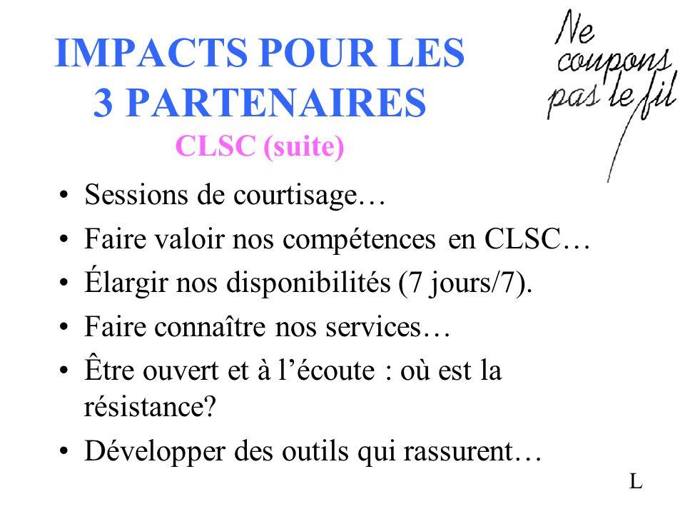 IMPACTS POUR LES 3 PARTENAIRES CLSC (suite)