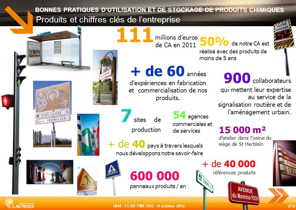 Produits et chiffres clés de l'entreprise