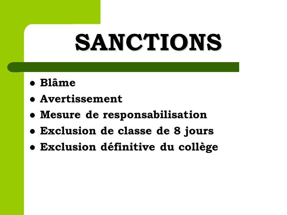 SANCTIONS Blâme Avertissement Mesure de responsabilisation