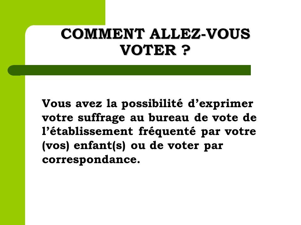 COMMENT ALLEZ-VOUS VOTER
