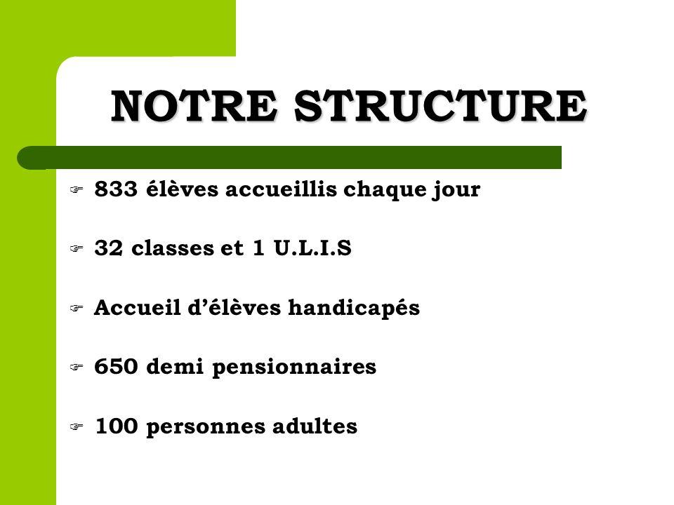 NOTRE STRUCTURE 833 élèves accueillis chaque jour