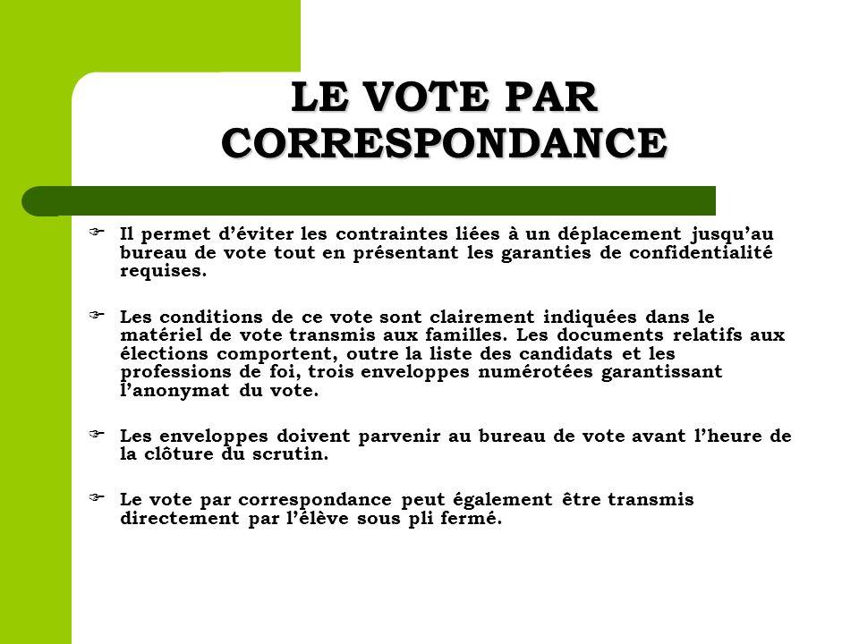 LE VOTE PAR CORRESPONDANCE