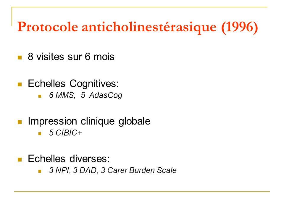 Protocole anticholinestérasique (1996)