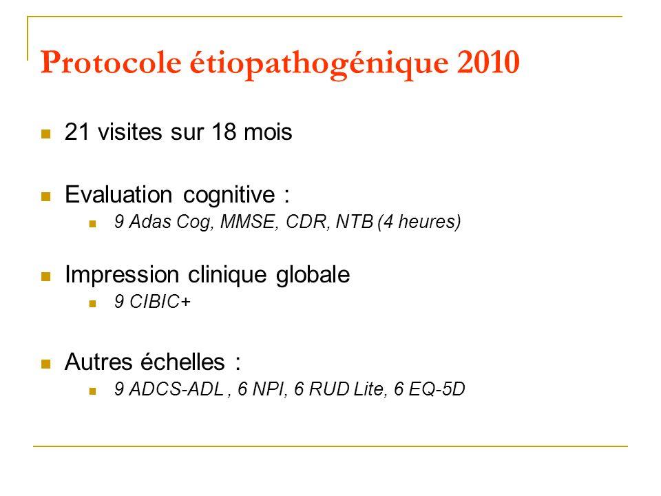 Protocole étiopathogénique 2010