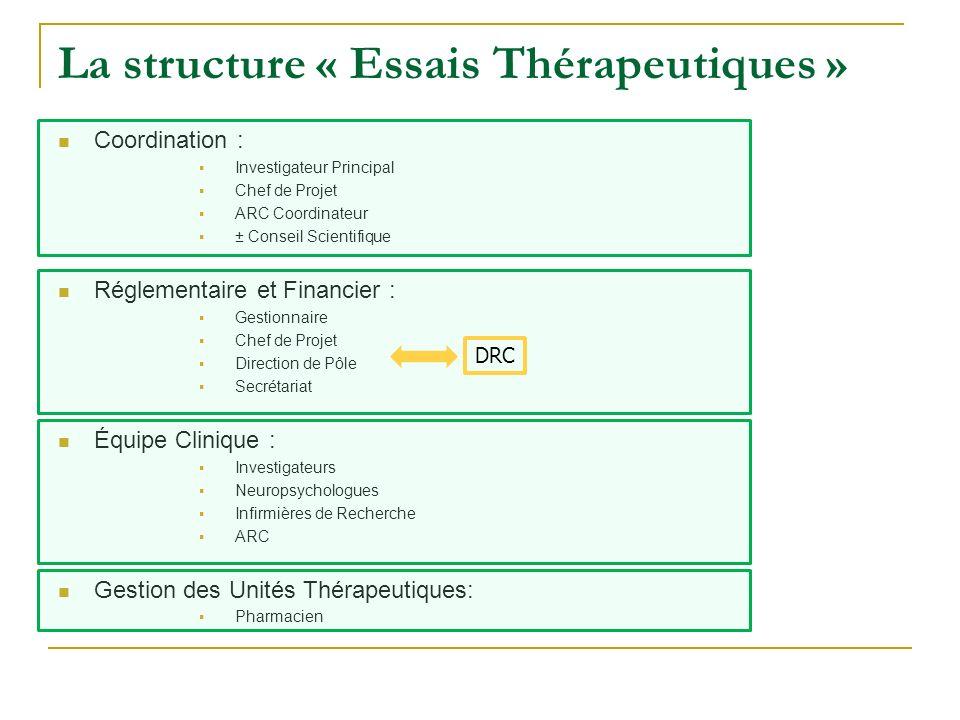 La structure « Essais Thérapeutiques »