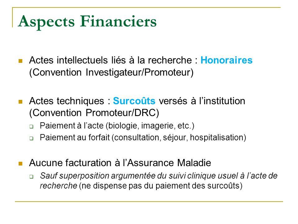 Aspects Financiers Actes intellectuels liés à la recherche : Honoraires (Convention Investigateur/Promoteur)