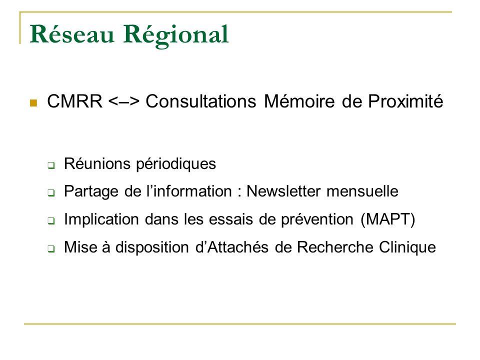 Réseau Régional CMRR <–> Consultations Mémoire de Proximité
