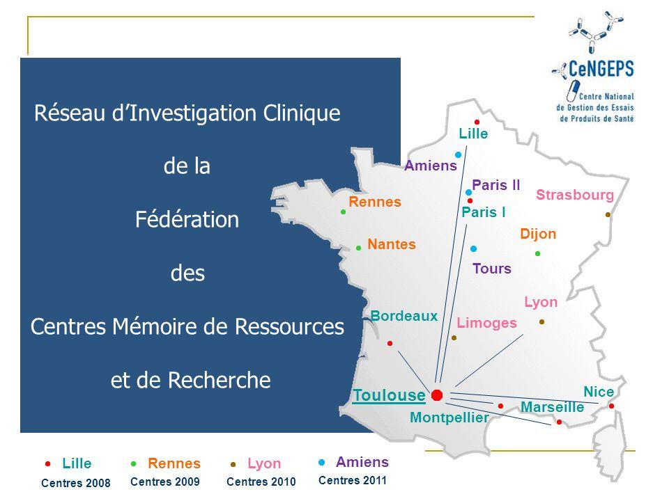 Réseau d'Investigation Clinique de la Fédération des