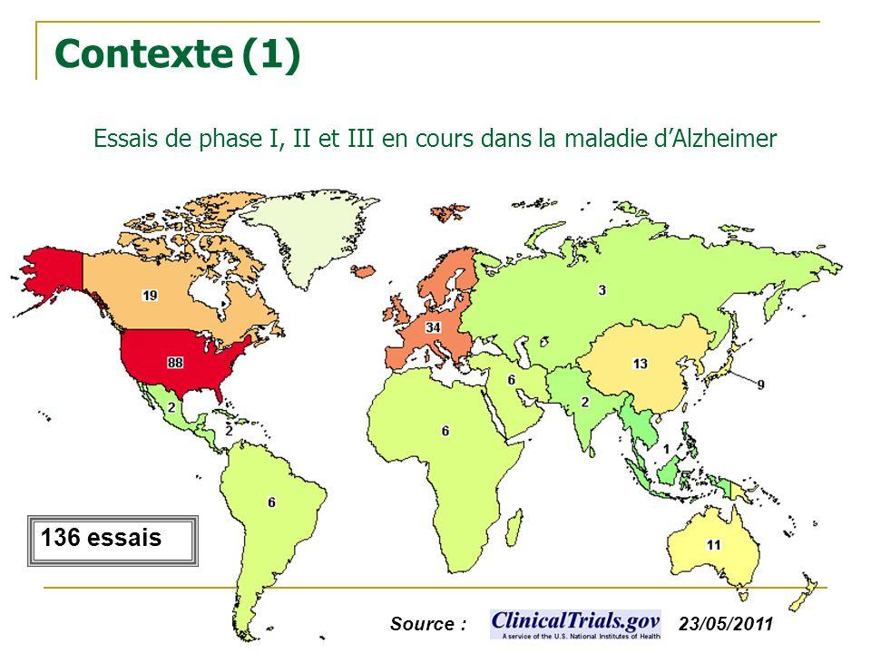 Essais de phase I, II et III en cours dans la maladie d'Alzheimer
