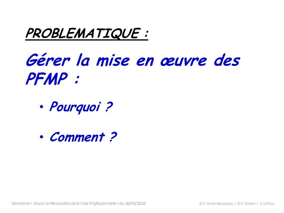 Gérer la mise en œuvre des PFMP :