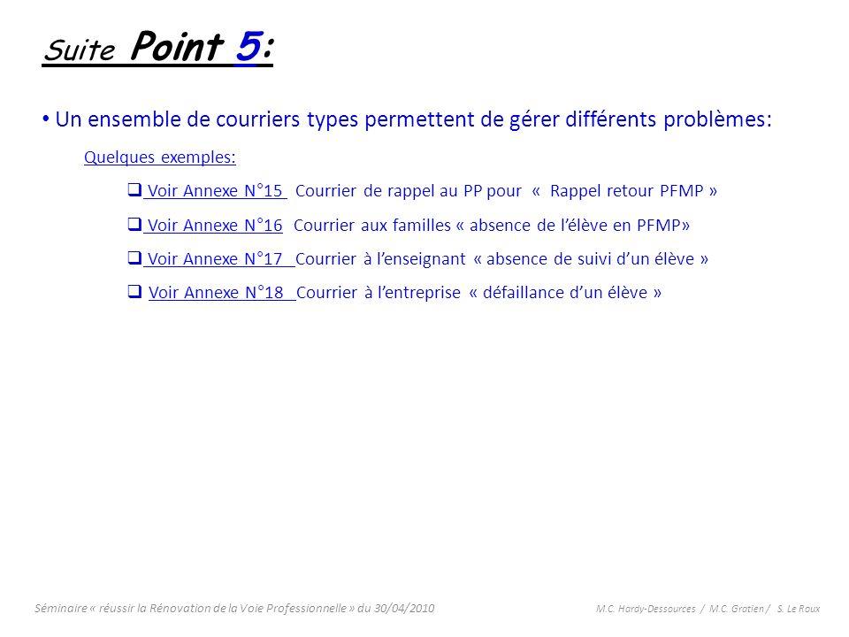 Suite Point 5: Un ensemble de courriers types permettent de gérer différents problèmes: Quelques exemples: