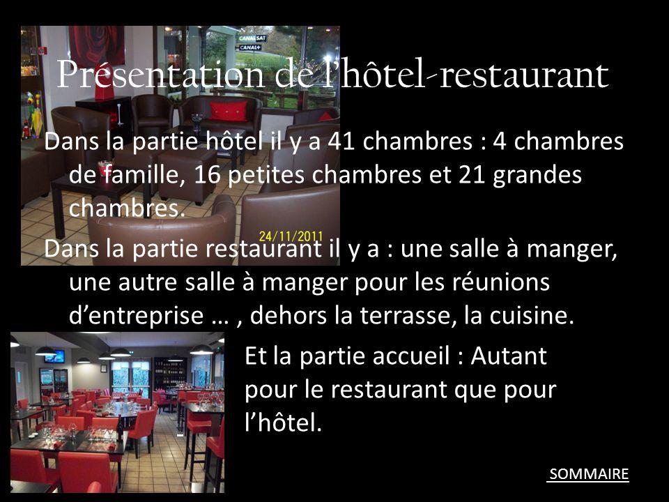 Présentation de l'hôtel-restaurant