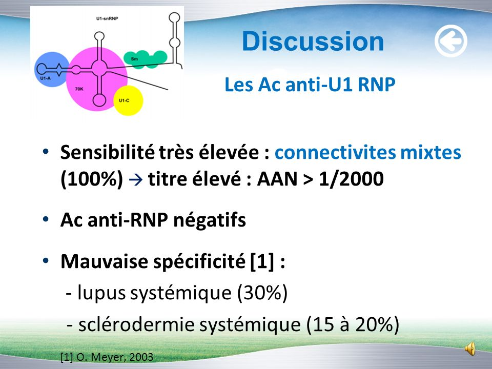 Discussion Les Ac anti-U1 RNP