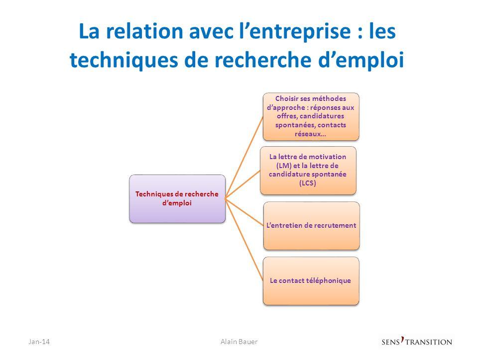 La relation avec l'entreprise : les techniques de recherche d'emploi