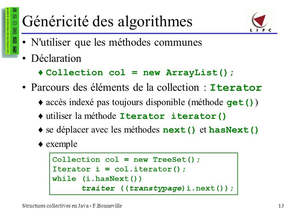 Généricité des algorithmes
