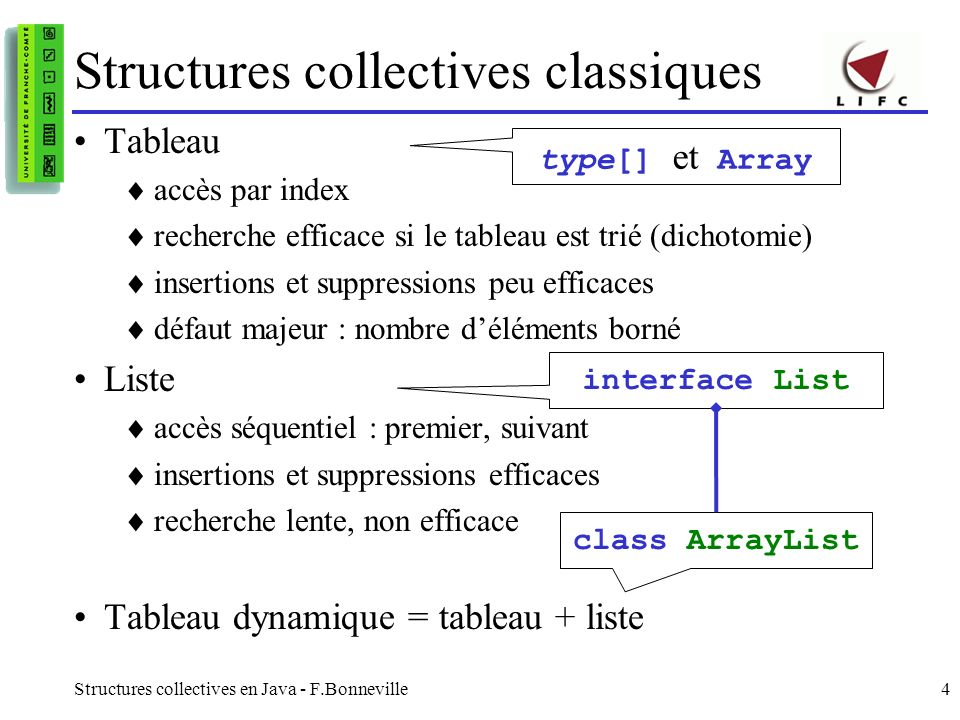 Structures collectives classiques