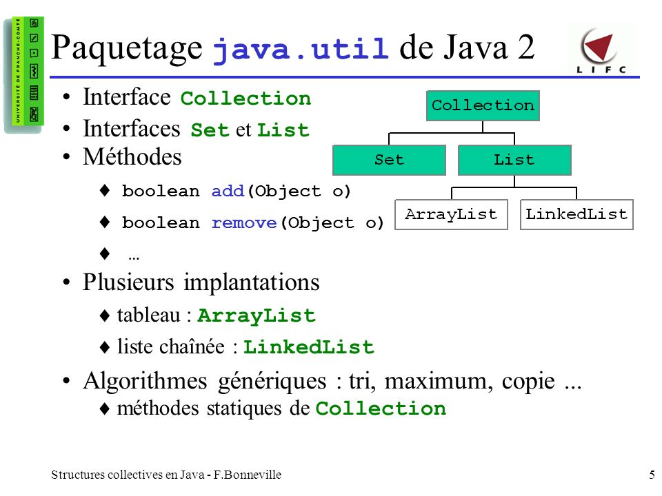 Paquetage java.util de Java 2