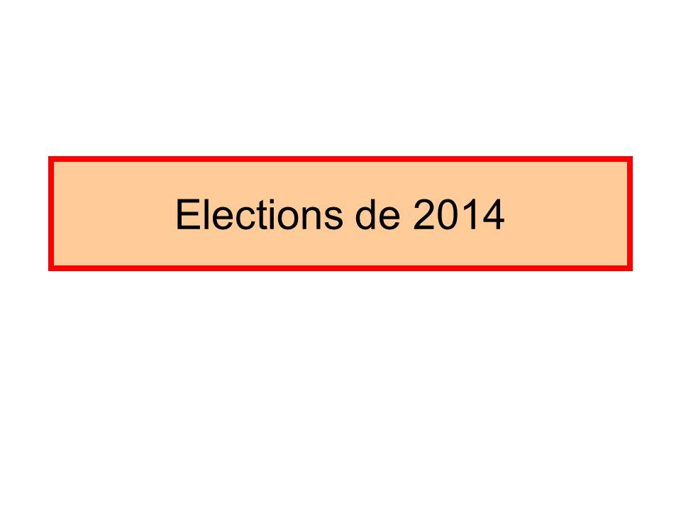 Elections de 2014