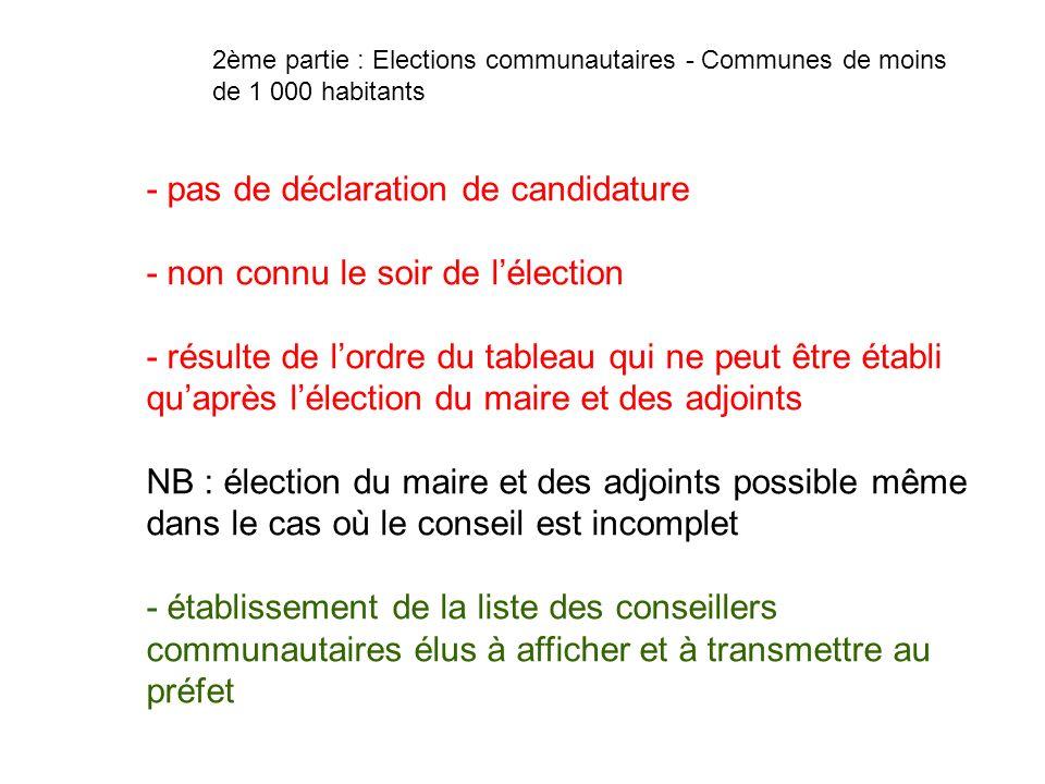 - pas de déclaration de candidature - non connu le soir de l'élection