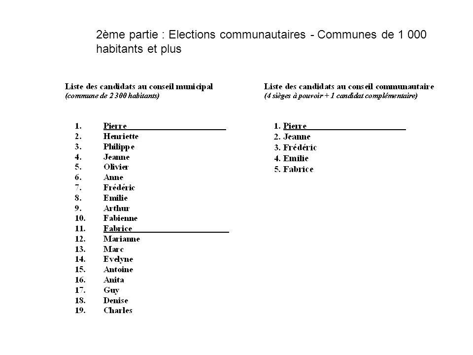 2ème partie : Elections communautaires - Communes de 1 000 habitants et plus