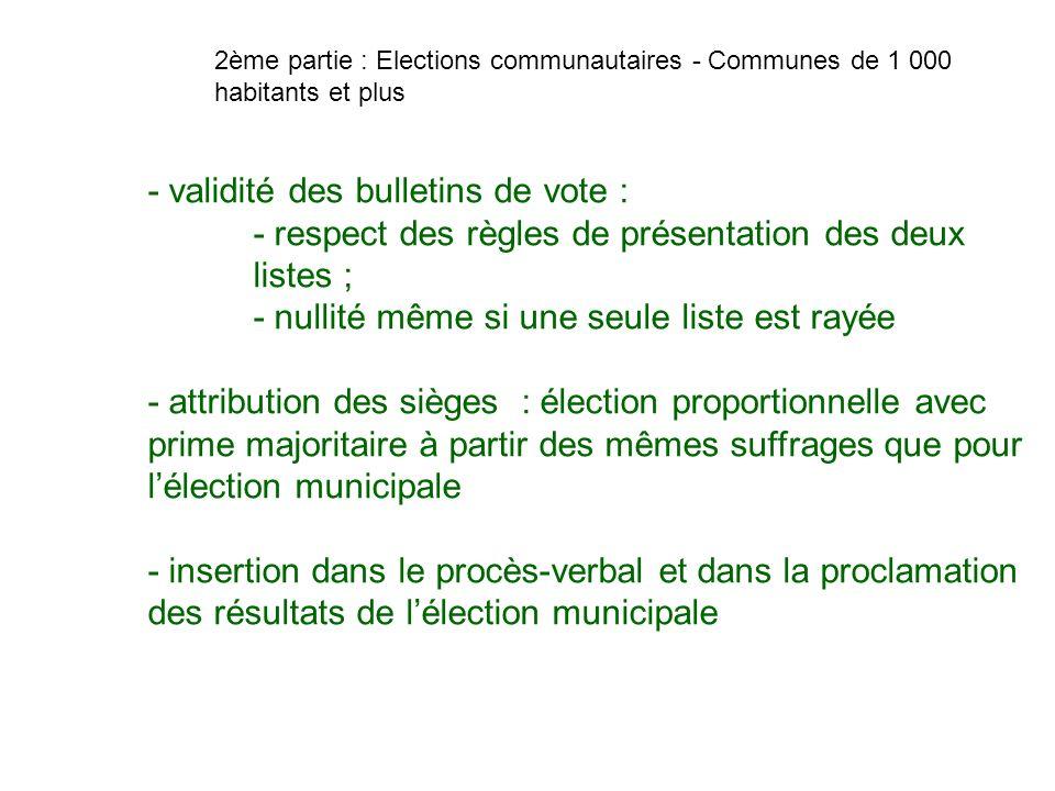 - validité des bulletins de vote :