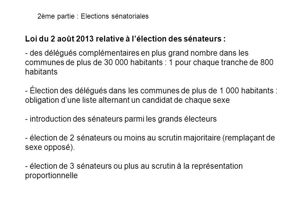 Loi du 2 août 2013 relative à l'élection des sénateurs :