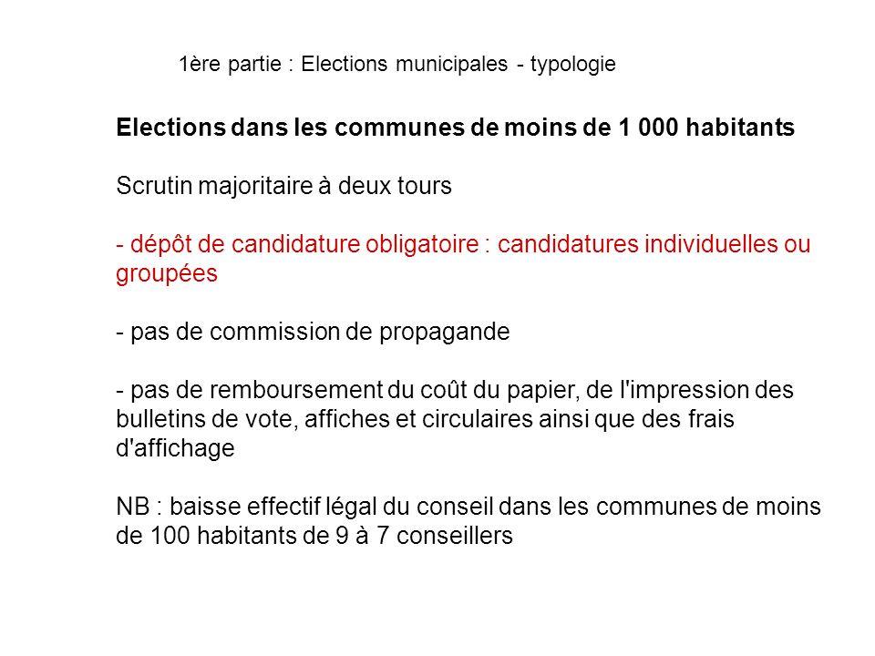 Elections dans les communes de moins de 1 000 habitants