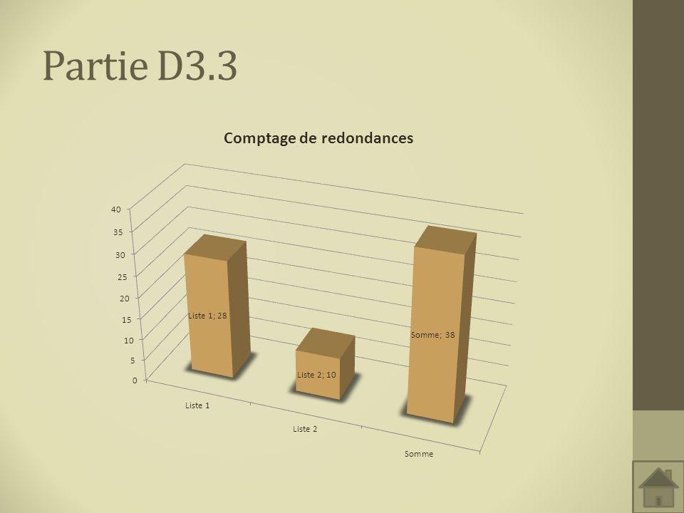 Partie D3.3