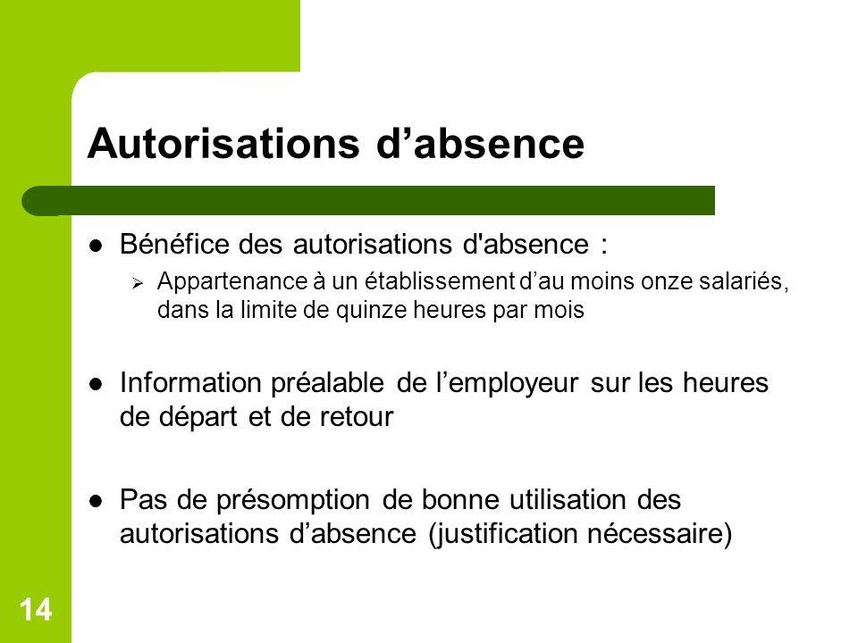 Autorisations d'absence