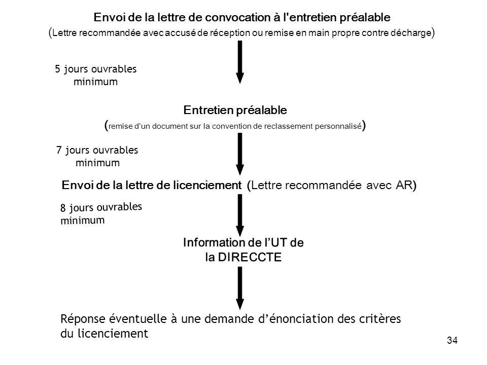 Information de l'UT de la DIRECCTE