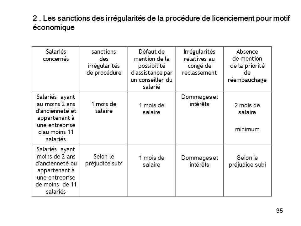 2 . Les sanctions des irrégularités de la procédure de licenciement pour motif économique