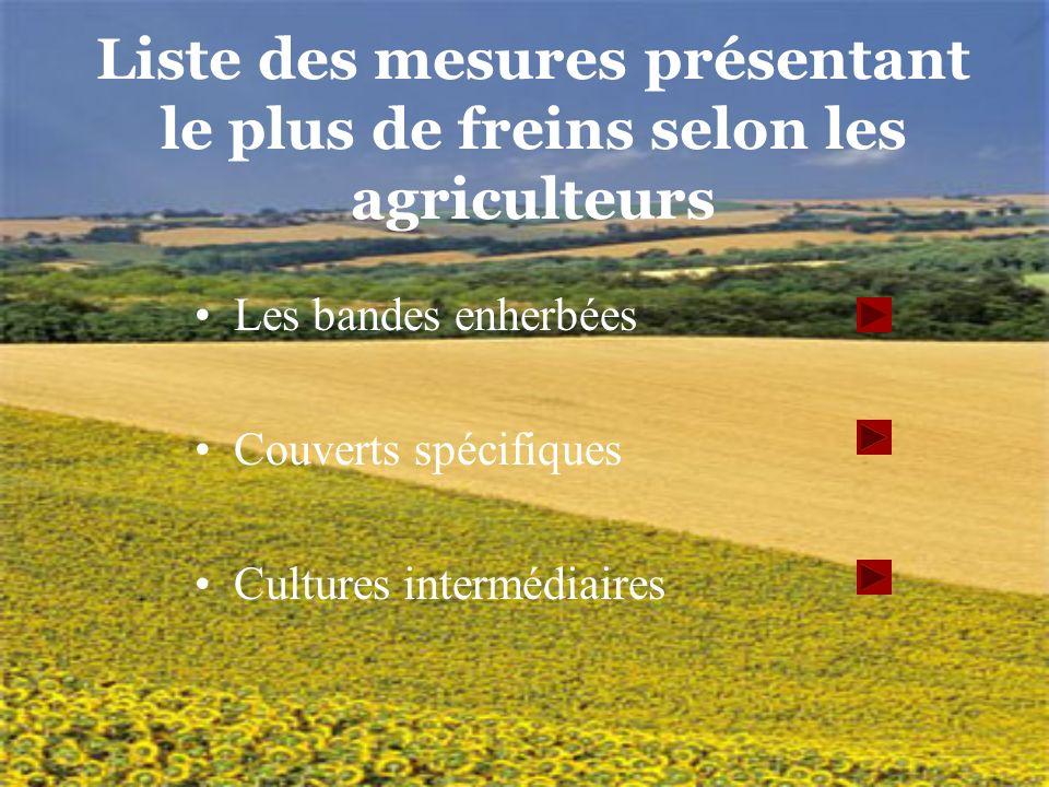 Liste des mesures présentant le plus de freins selon les agriculteurs