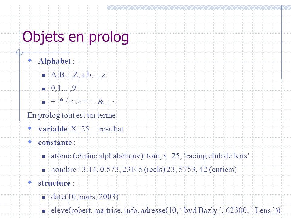 Objets en prolog Alphabet : A,B,..,Z, a,b,...,z 0,1,...,9