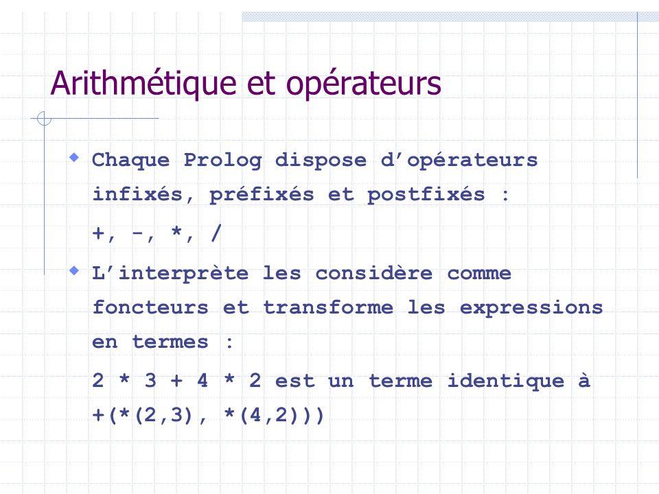 Arithmétique et opérateurs
