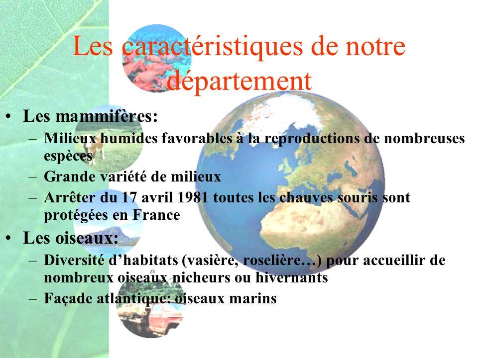 Les caractéristiques de notre département