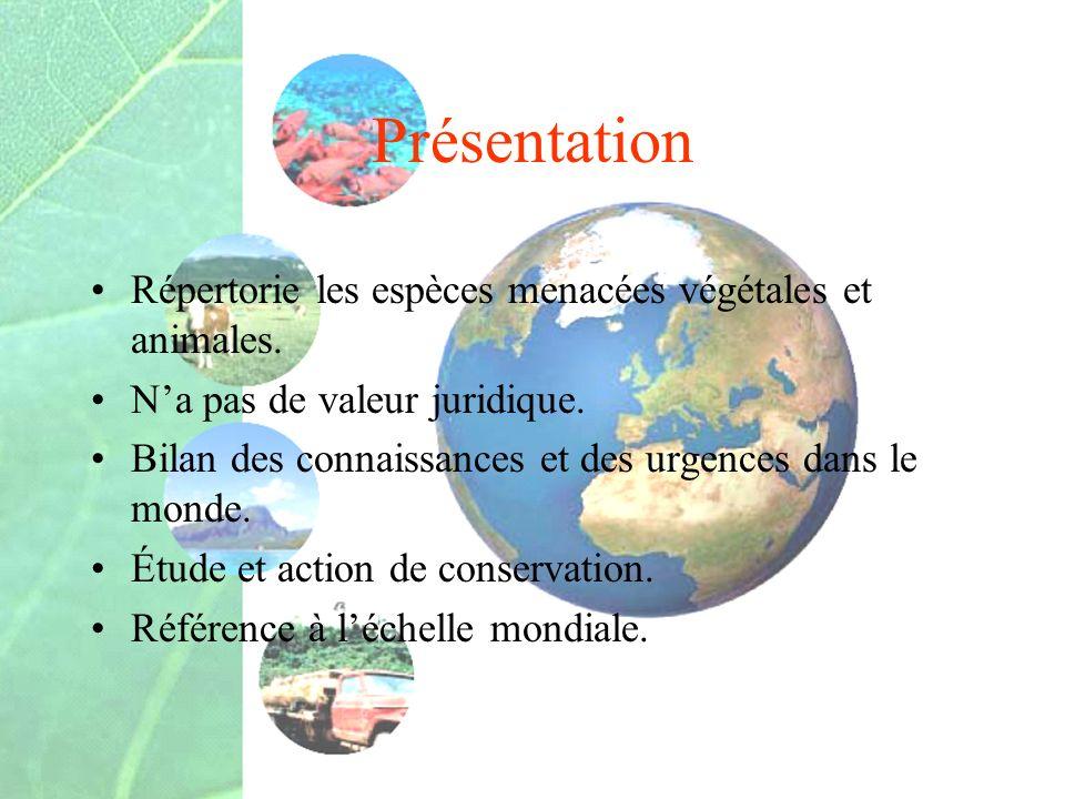 Présentation Répertorie les espèces menacées végétales et animales.