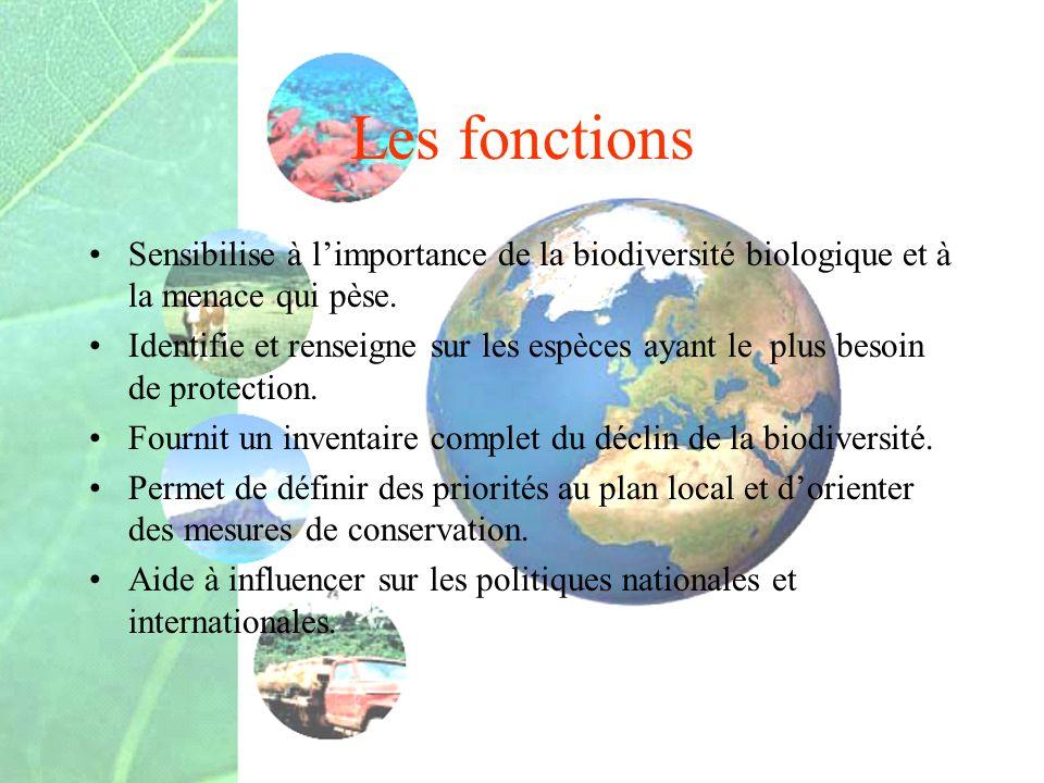 Les fonctions Sensibilise à l'importance de la biodiversité biologique et à la menace qui pèse.