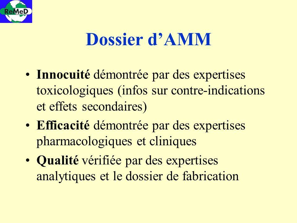 Dossier d'AMM Innocuité démontrée par des expertises toxicologiques (infos sur contre-indications et effets secondaires)