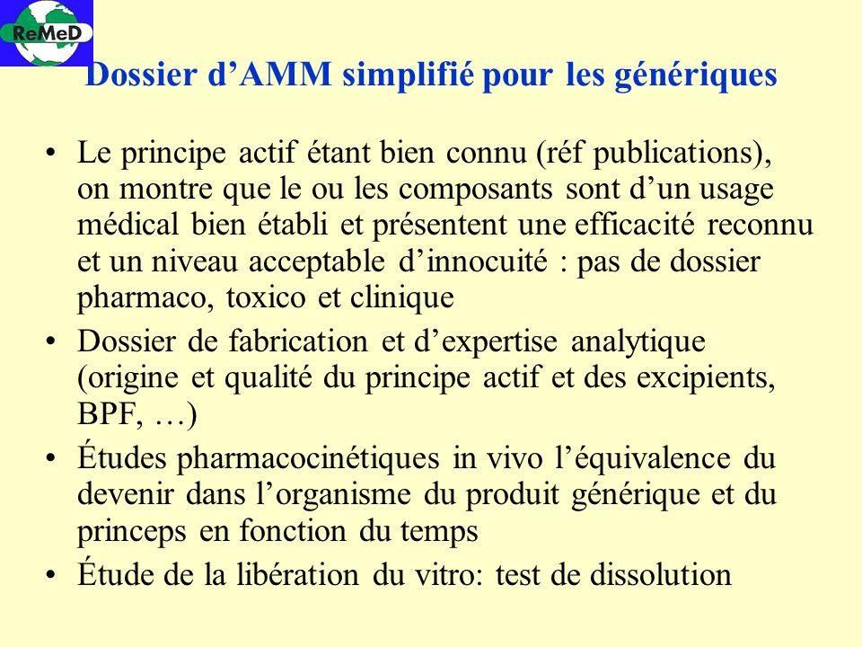Dossier d'AMM simplifié pour les génériques
