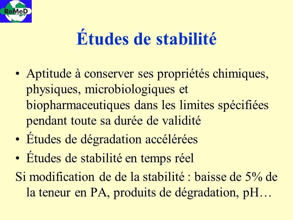 Études de stabilité