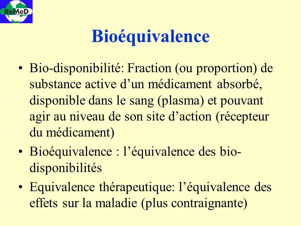Bioéquivalence
