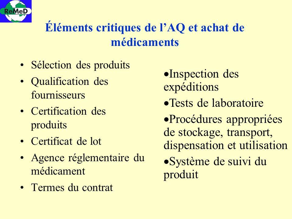 Éléments critiques de l'AQ et achat de médicaments
