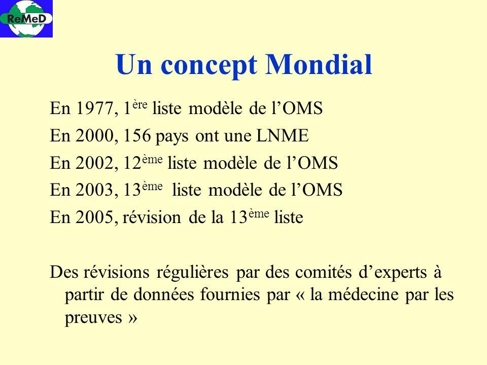 Un concept Mondial En 1977, 1ère liste modèle de l'OMS
