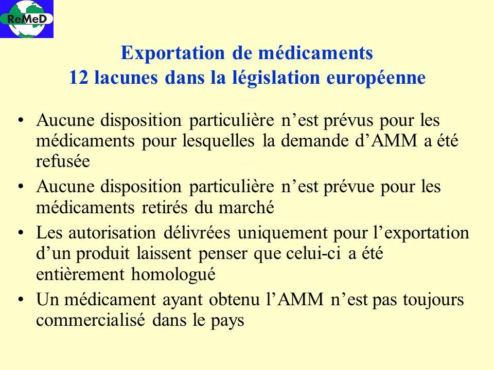 Exportation de médicaments 12 lacunes dans la législation européenne