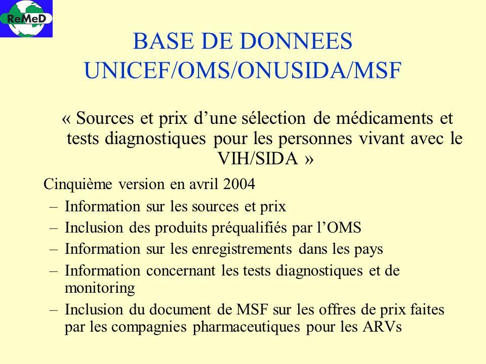 BASE DE DONNEES UNICEF/OMS/ONUSIDA/MSF