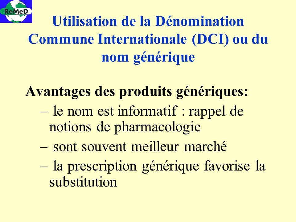 Utilisation de la Dénomination Commune Internationale (DCI) ou du nom générique