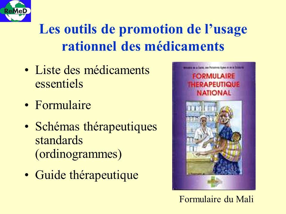 Les outils de promotion de l'usage rationnel des médicaments