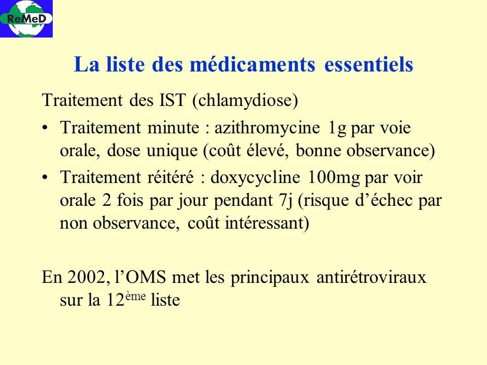 La liste des médicaments essentiels